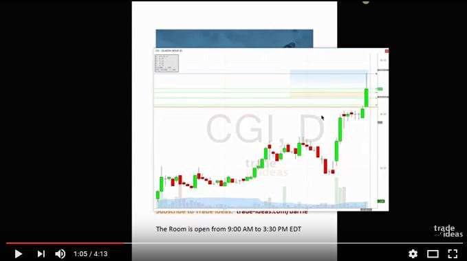Trade Ideas Live Trading Room Recap Wednesday July 26, 2017