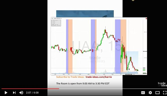 Trade Ideas Live Trading Room Recap Tuesday August 1, 2017