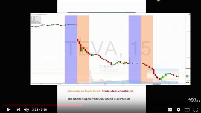 Trade Ideas Live Trading Room Recap Friday August 4, 2017