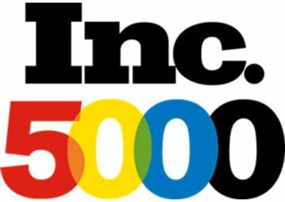 For the 3rd Time, Trade Ideas Appears on the Inc. 5000, Ranking No. 1930 With Three-Year Revenue Growth of 207% Percent