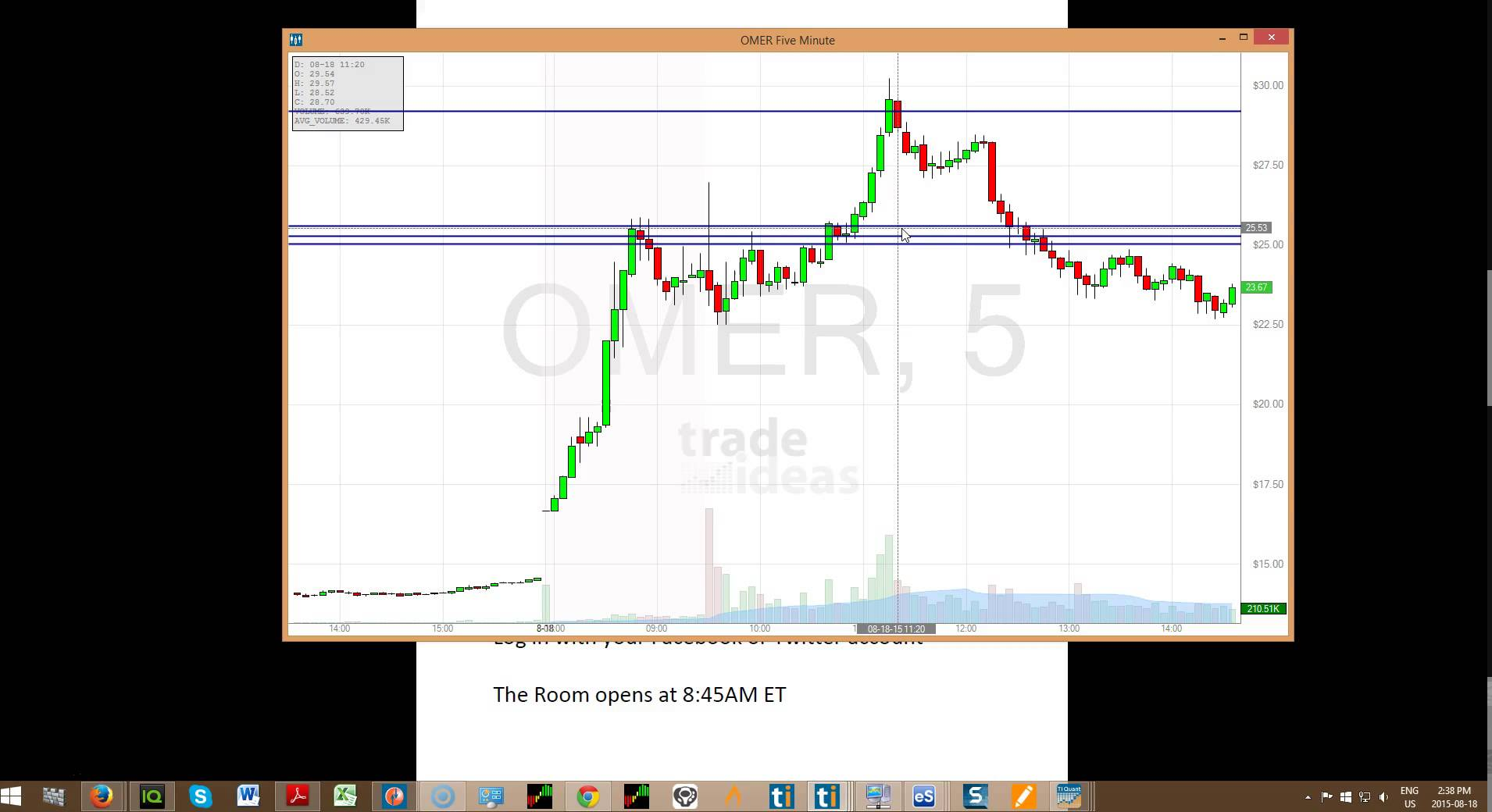 Trade Ideas Live Trading Room Recap Tuesday August 18